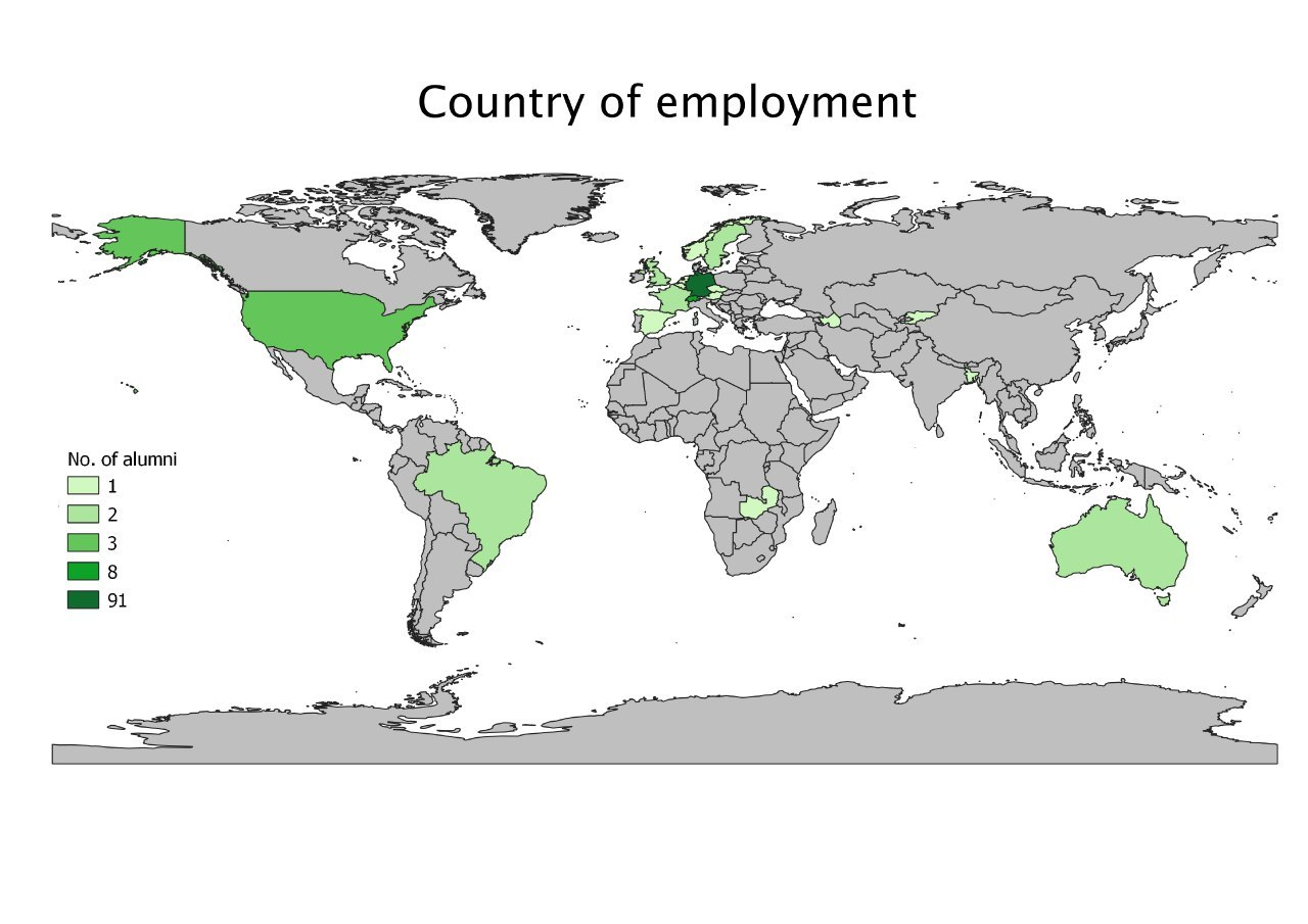 Country of employment